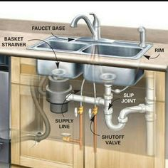 KITCHEN PLUMBING HOUSTON